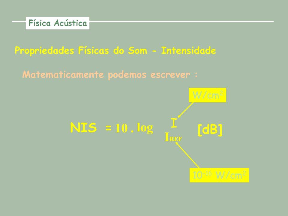 I NIS = 10 . log [dB] IREF Propriedades Físicas do Som - Intensidade